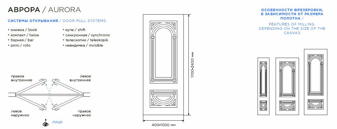 Дверь Аврора схема расположения рисунком