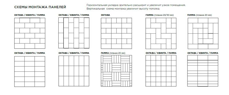 Схема монтажа стеновых панелей Геона
