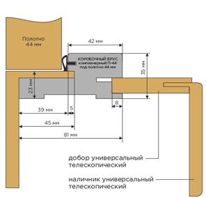 Компланарный моноблок П-44