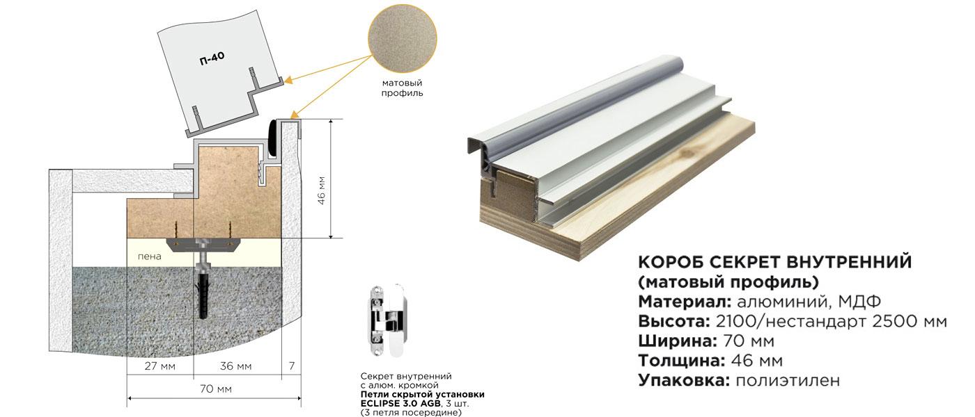 Схема установки двери Секрет внутреннего открывания