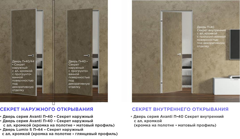 Двери скрытого монтажа и типы их открываний