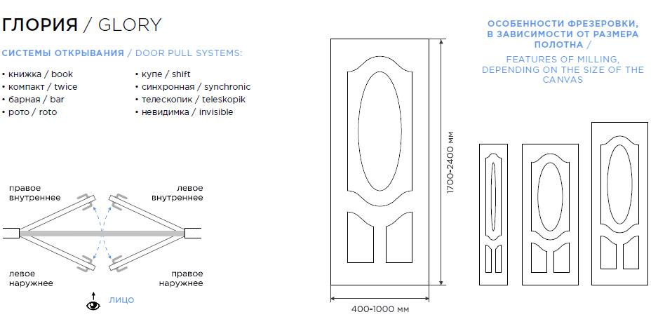 Дверь Глория схема расположения рисунка
