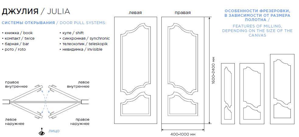 Дверь Джулия схема расположения рисунком