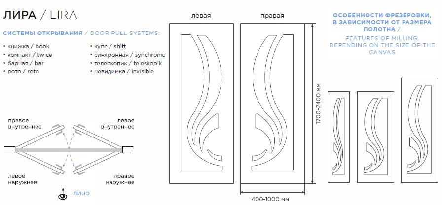 Дверь Лира схема расположения рисунка