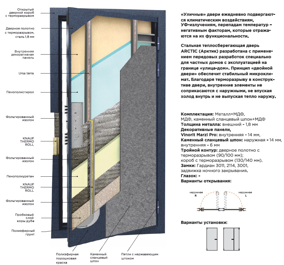 Дверь с терморазрывом Арктик в разрезе