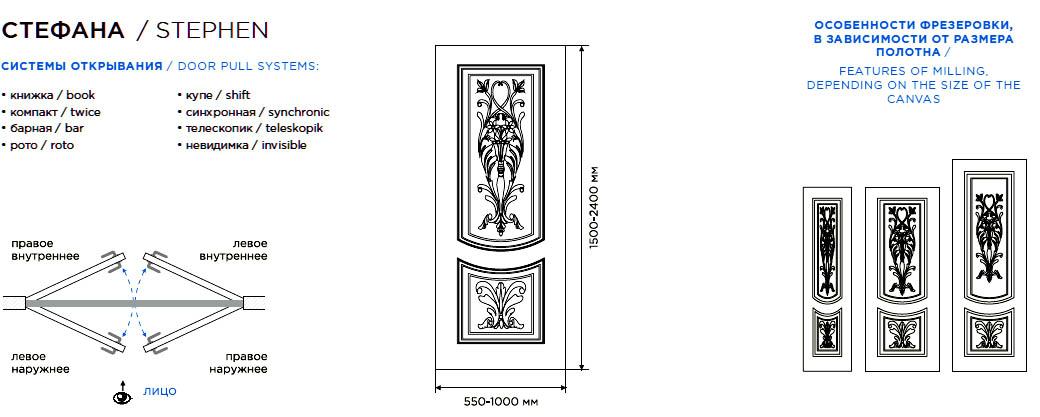 Дверь Стефана схема расположения рисункм