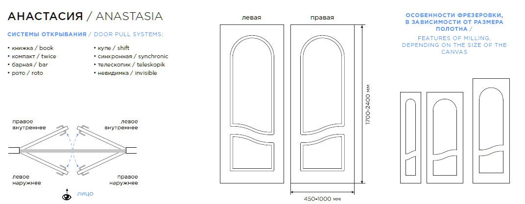 Дверь Анастасия схема расположения рисунком