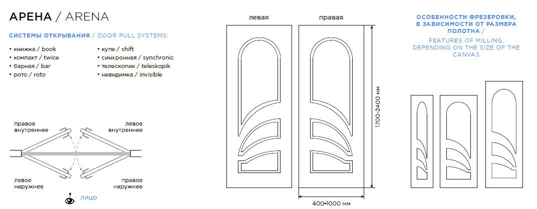 Дверь Арена схема расположения рисунка