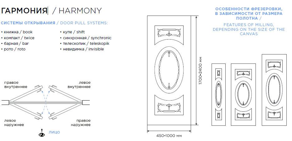 Дверь Гармония схема расположения рисунка