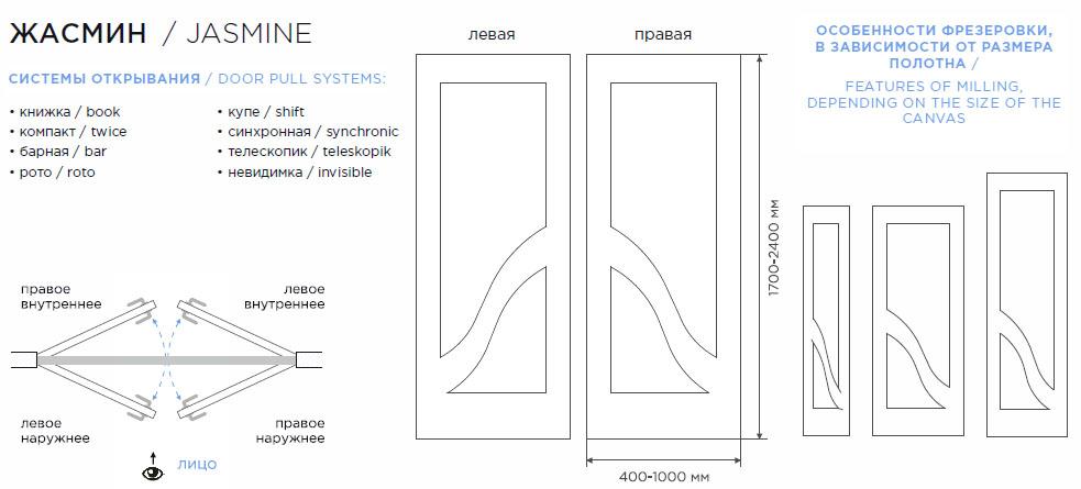Дверь Жасмин схема расположения рисунка