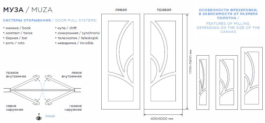 Дверь Муза схема расположения рисунка