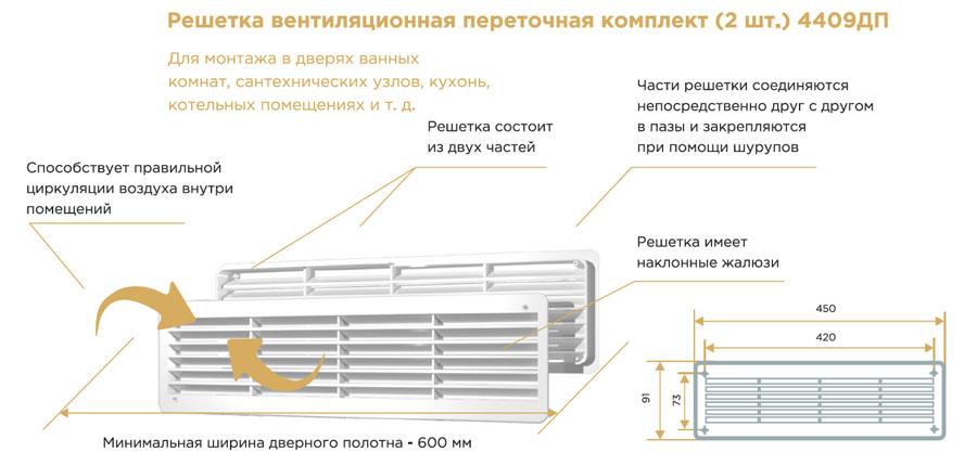 Дверная решетка для вентиляции