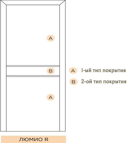 Схема расположения покрытий на двери Lumio R