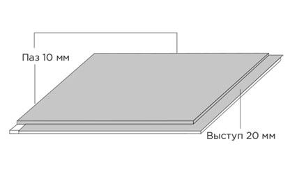 Стеновая панель Kvinta