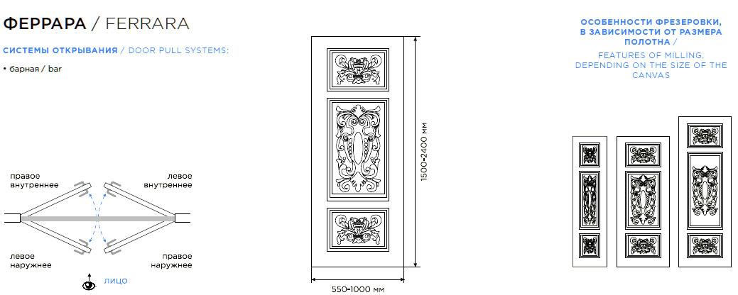 Дверь Феррара схема расположения рисункм
