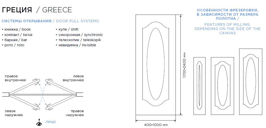 Дверь Греция схема расположения рисунка