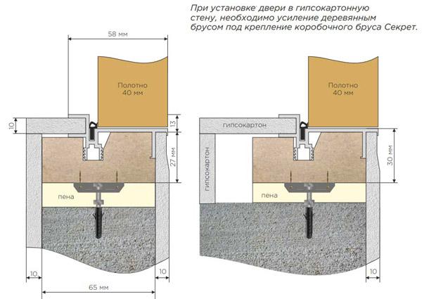 Схема установки двери скрытого открывания