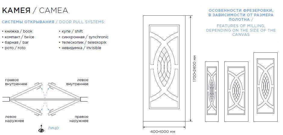 Дверь Камея схема расположения рисунка