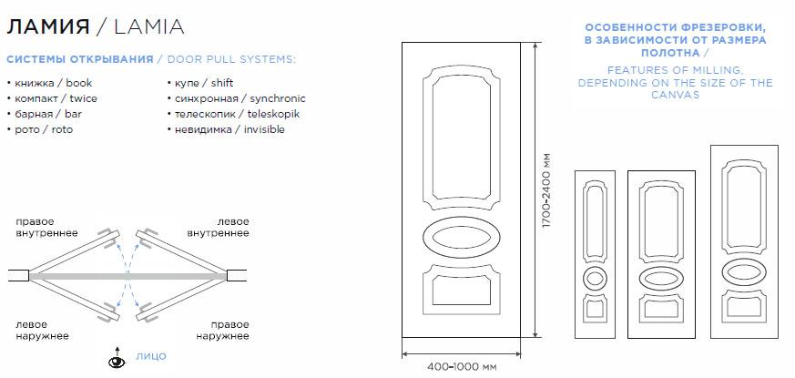 Дверь Ламия схема расположения рисунка