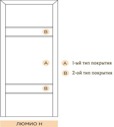 Схема расположения покрытий на двери Lumio H